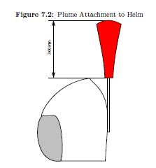 plume attachment