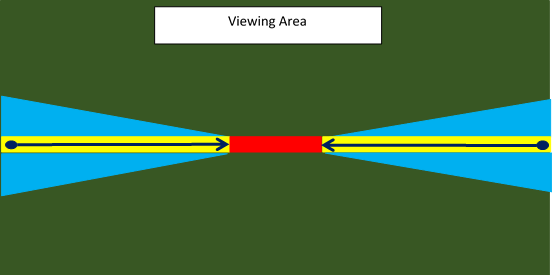 Tilting Tourney field diagram